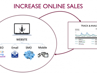 increase online sales with digivino webinar taught at wine business institute, sonoma state university